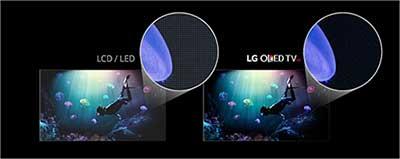 تفاوت تلویزیون OLED با LED    سطح سیاهی Black surface